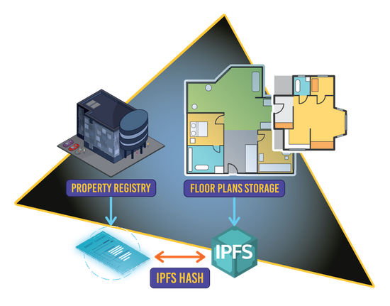 Floor plans storage in IPFS