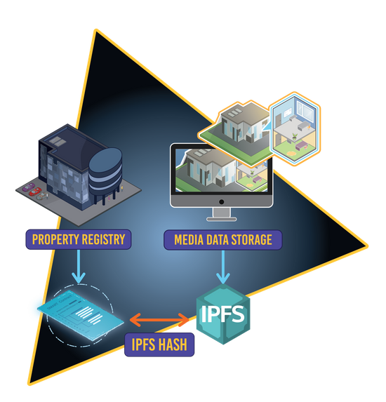 Media data storage in IPFS